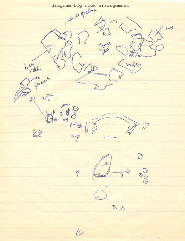 Diagrom of Stone Arrangements